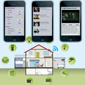 Cross-Platform App for the Intelligent Household